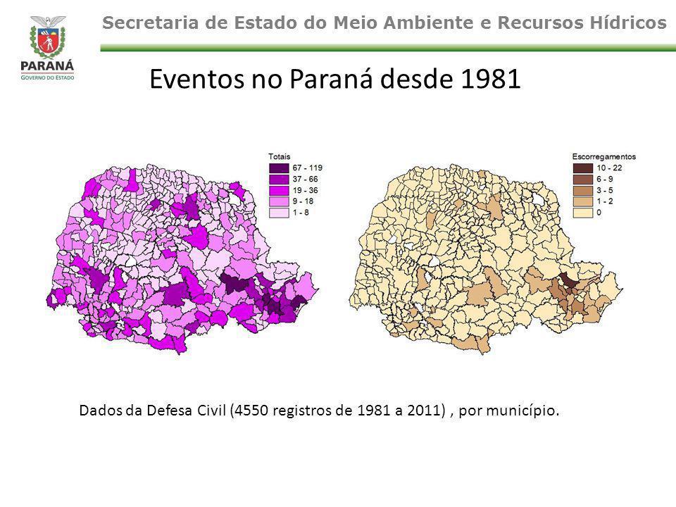 Eventos no Paraná desde 1981