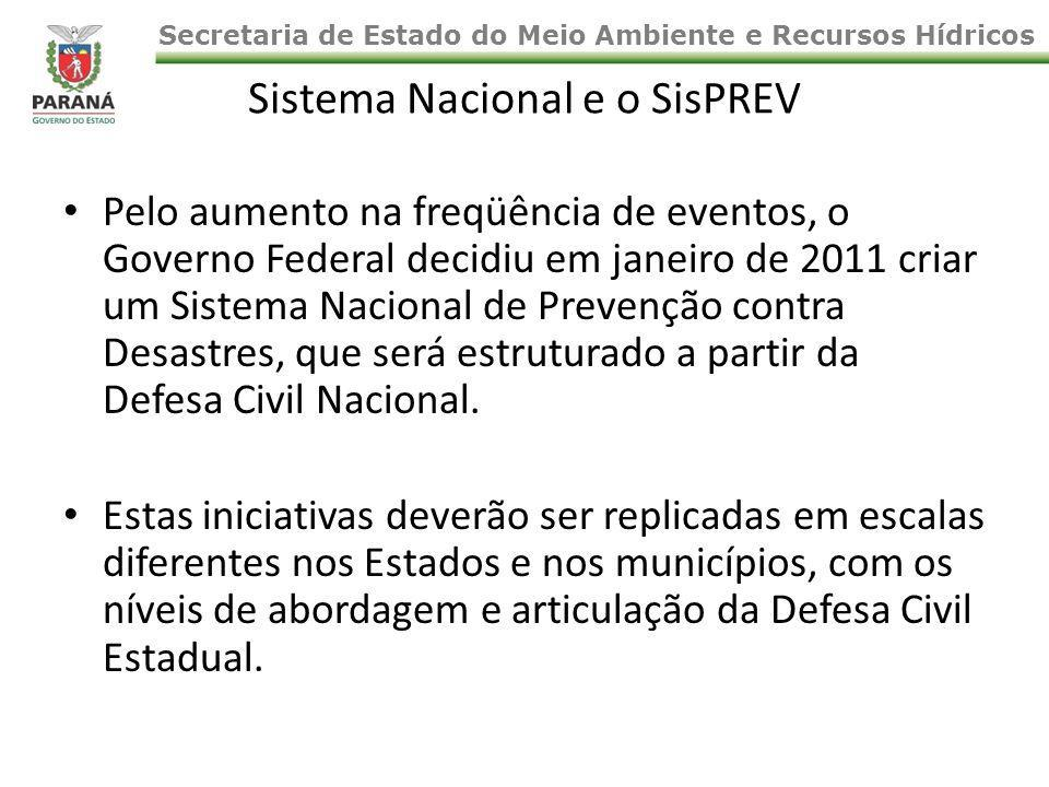 Sistema Nacional e o SisPREV