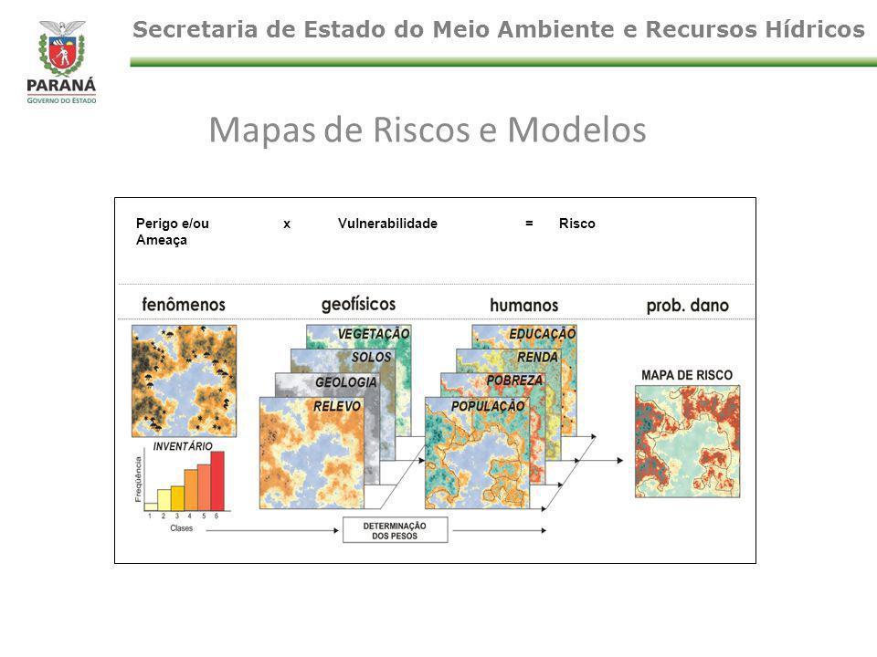 Mapas de Riscos e Modelos