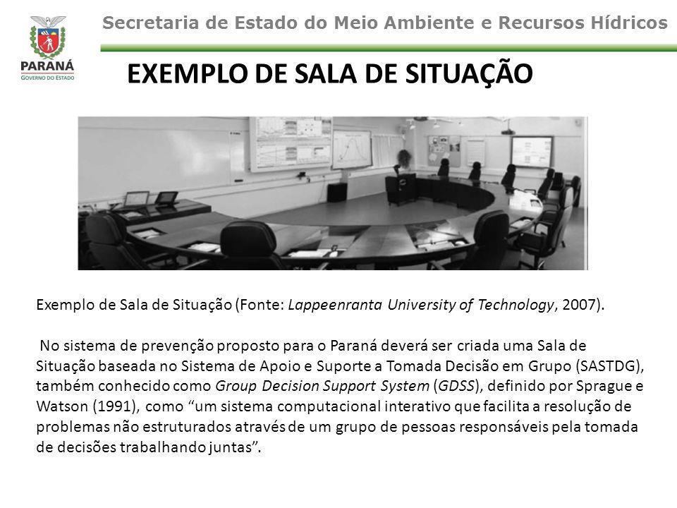 EXEMPLO DE SALA DE SITUAÇÃO