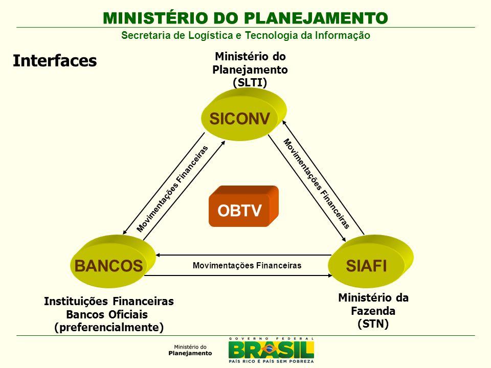 SICONV OBTV BANCOS SIAFI
