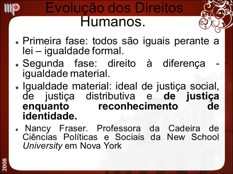 Evolução dos Direitos Humanos.