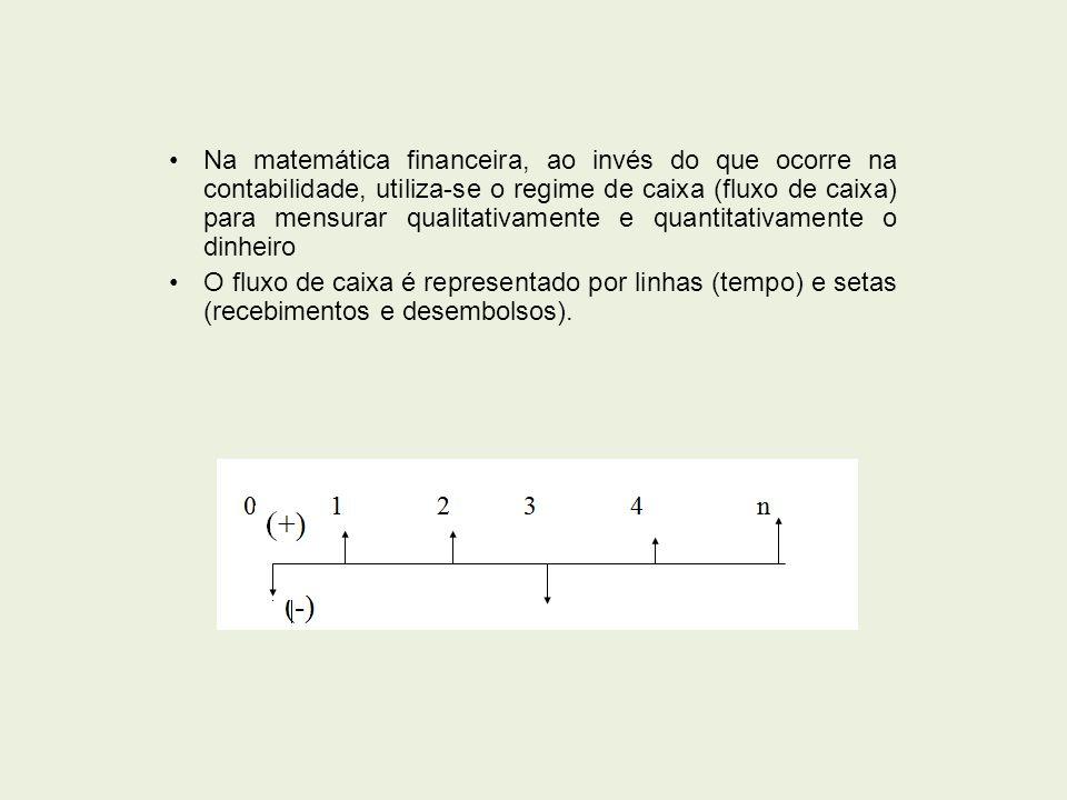 Na matemática financeira, ao invés do que ocorre na contabilidade, utiliza-se o regime de caixa (fluxo de caixa) para mensurar qualitativamente e quantitativamente o dinheiro