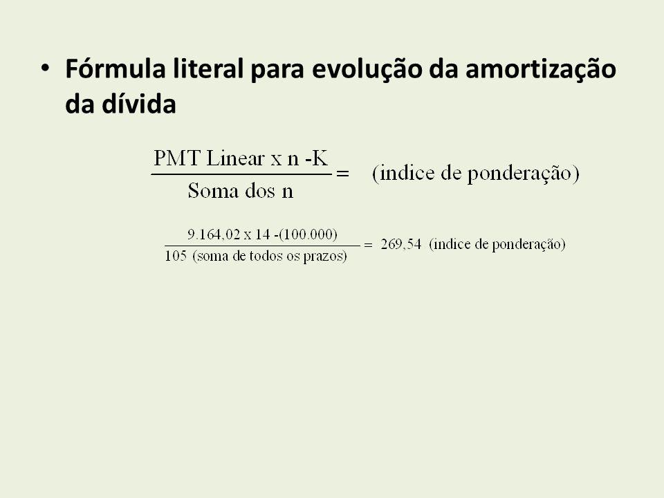 Fórmula literal para evolução da amortização da dívida
