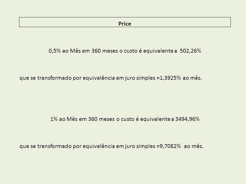 0,5% ao Mês em 360 meses o custo é equivalente a 502,26%