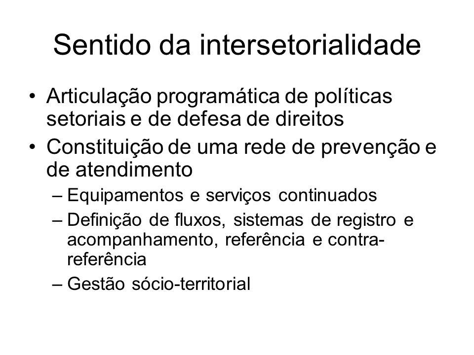 Sentido da intersetorialidade