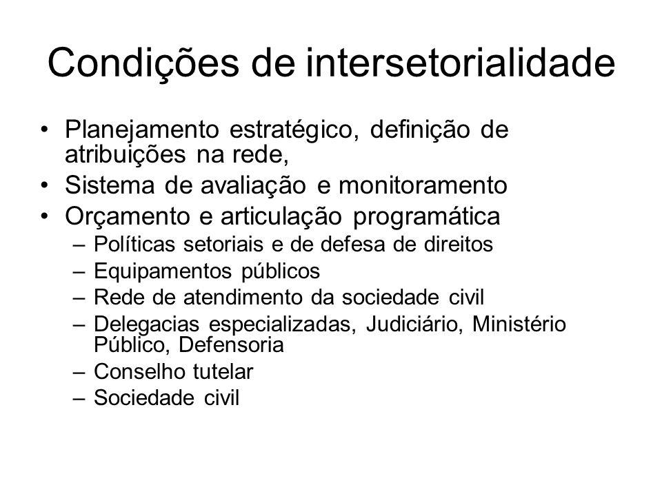 Condições de intersetorialidade