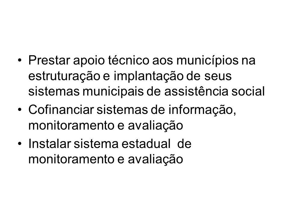 Prestar apoio técnico aos municípios na estruturação e implantação de seus sistemas municipais de assistência social