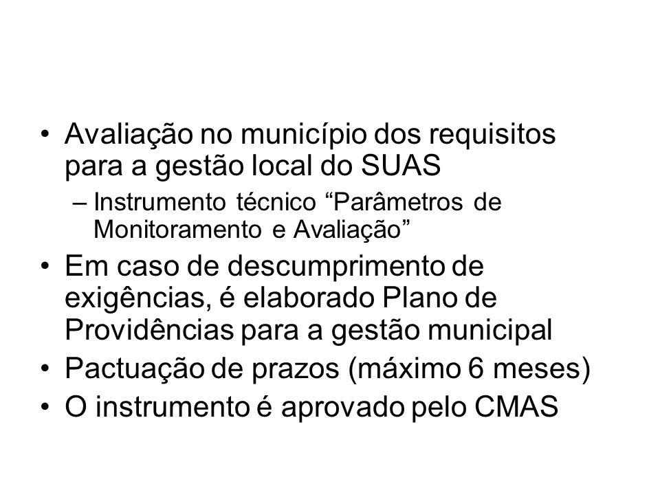 Avaliação no município dos requisitos para a gestão local do SUAS