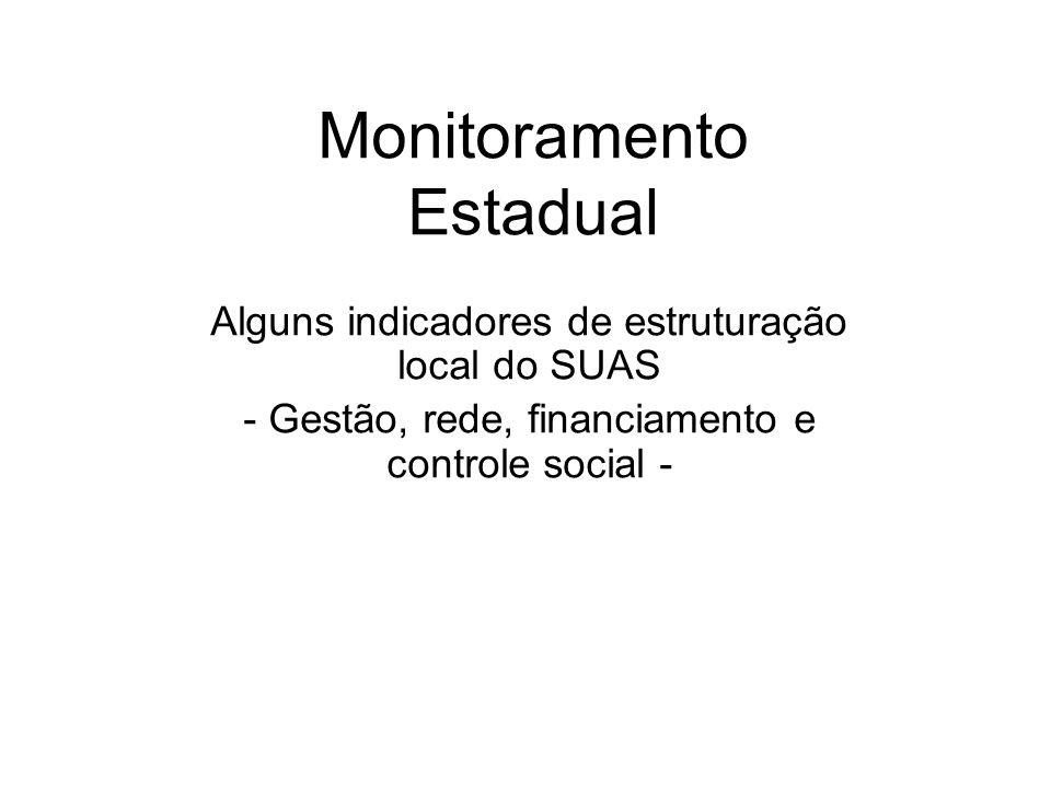Monitoramento Estadual