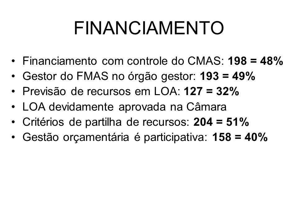 FINANCIAMENTO Financiamento com controle do CMAS: 198 = 48%