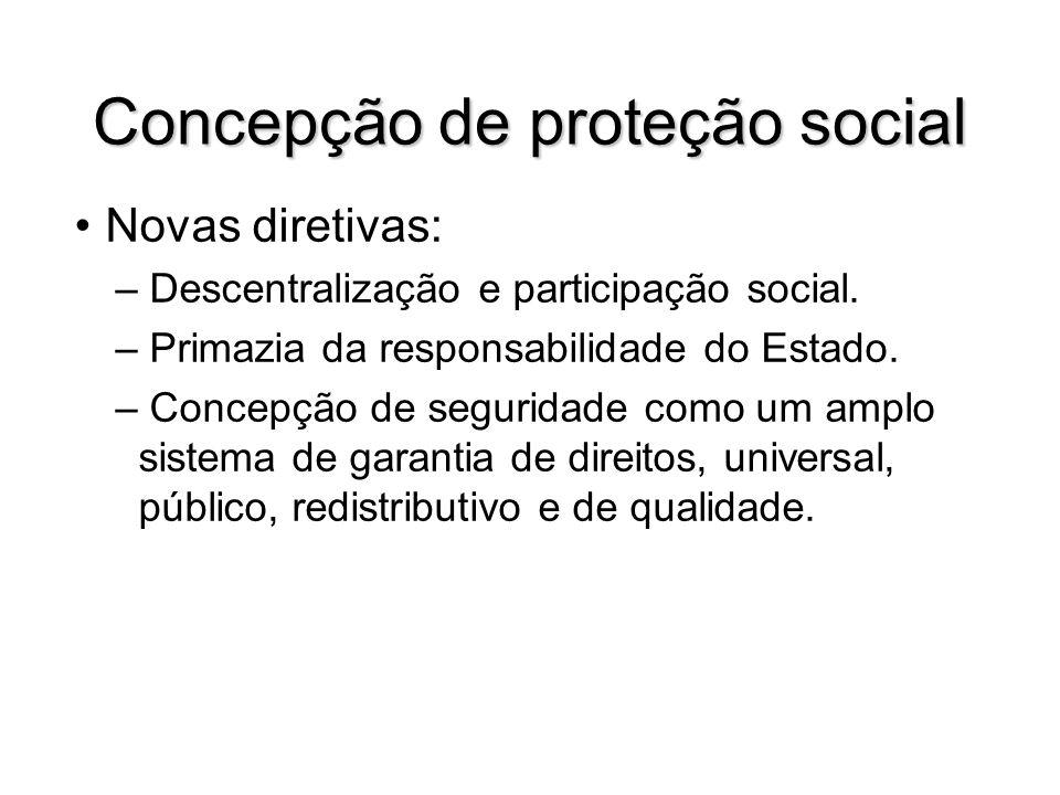 Concepção de proteção social