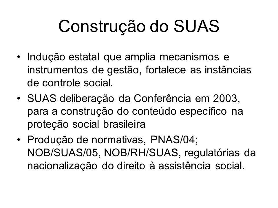 Construção do SUAS Indução estatal que amplia mecanismos e instrumentos de gestão, fortalece as instâncias de controle social.