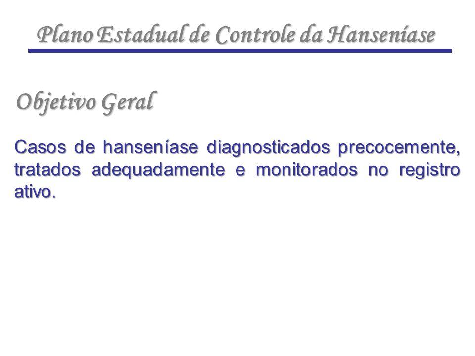 Plano Estadual de Controle da Hanseníase