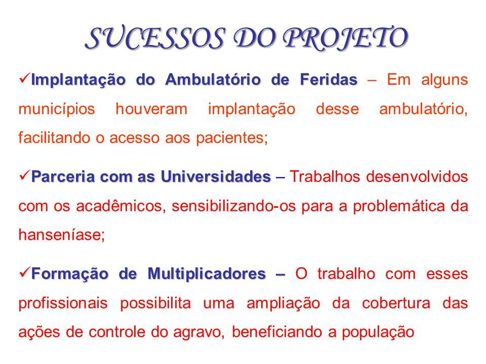 SUCESSOS DO PROJETO