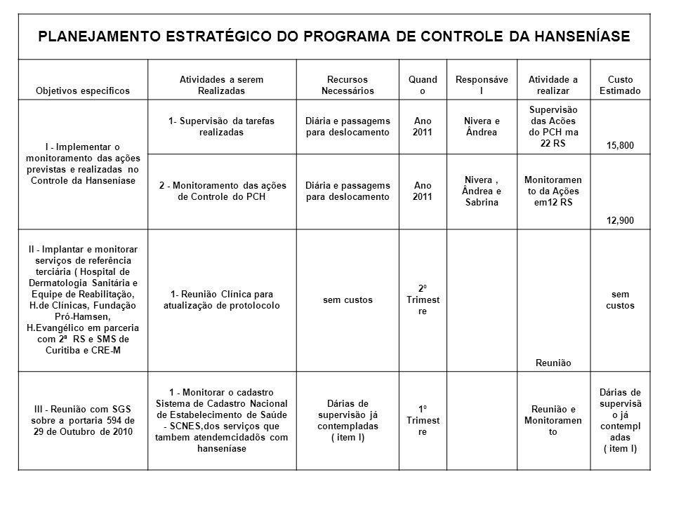 PLANEJAMENTO ESTRATÉGICO DO PROGRAMA DE CONTROLE DA HANSENÍASE