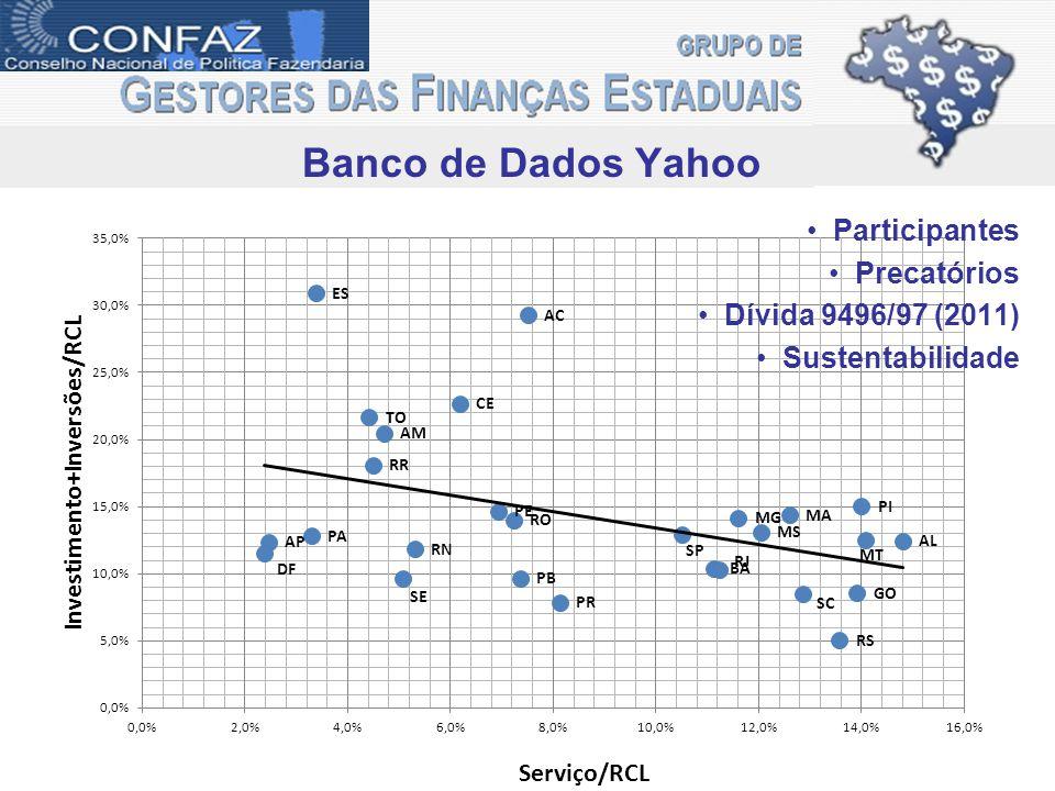 Banco de Dados Yahoo Participantes Precatórios Dívida 9496/97 (2011)