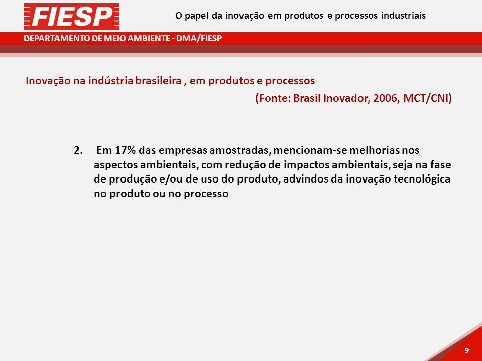 O papel da inovação em produtos e processos industriais