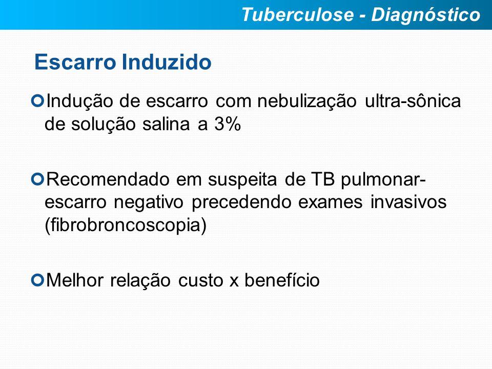 Escarro Induzido Tuberculose - Diagnóstico