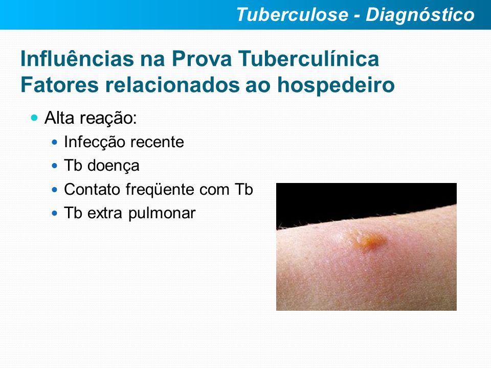 Influências na Prova Tuberculínica Fatores relacionados ao hospedeiro