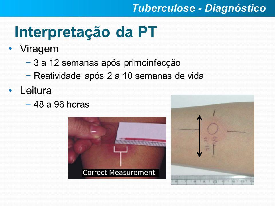Interpretação da PT Tuberculose - Diagnóstico Viragem Leitura