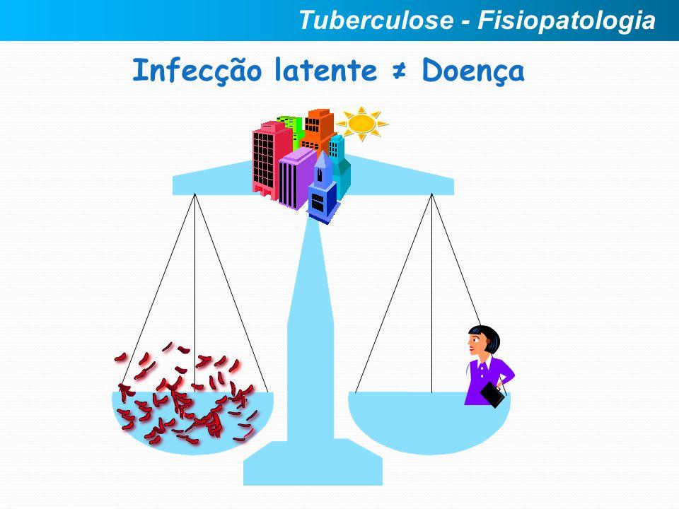 Infecção latente ≠ Doença