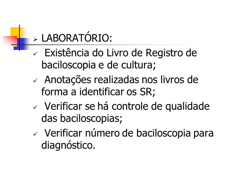 LABORATÓRIO: Existência do Livro de Registro de baciloscopia e de cultura; Anotações realizadas nos livros de forma a identificar os SR;