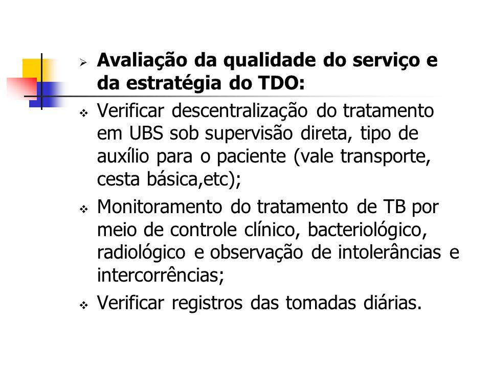 Avaliação da qualidade do serviço e da estratégia do TDO: