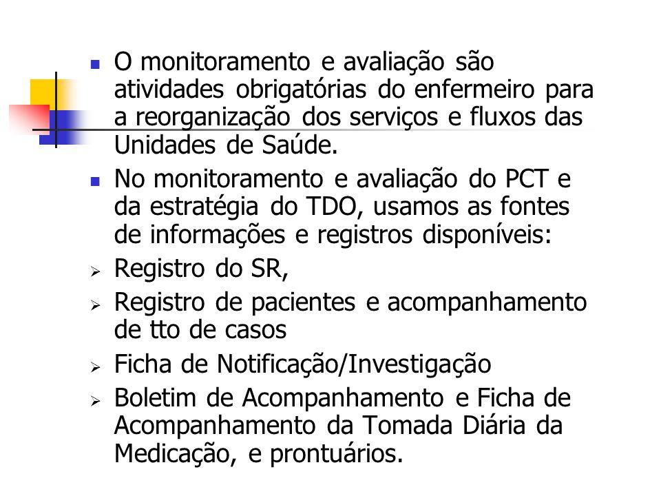 O monitoramento e avaliação são atividades obrigatórias do enfermeiro para a reorganização dos serviços e fluxos das Unidades de Saúde.