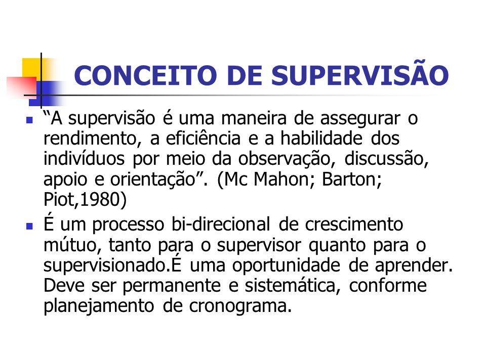 CONCEITO DE SUPERVISÃO