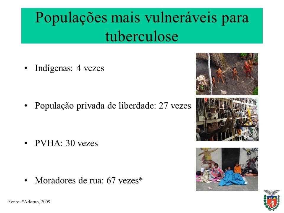 Populações mais vulneráveis para tuberculose
