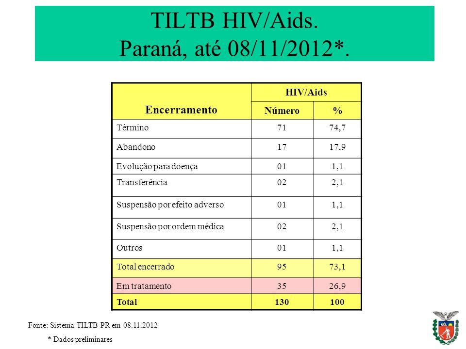 TILTB HIV/Aids. Paraná, até 08/11/2012*.