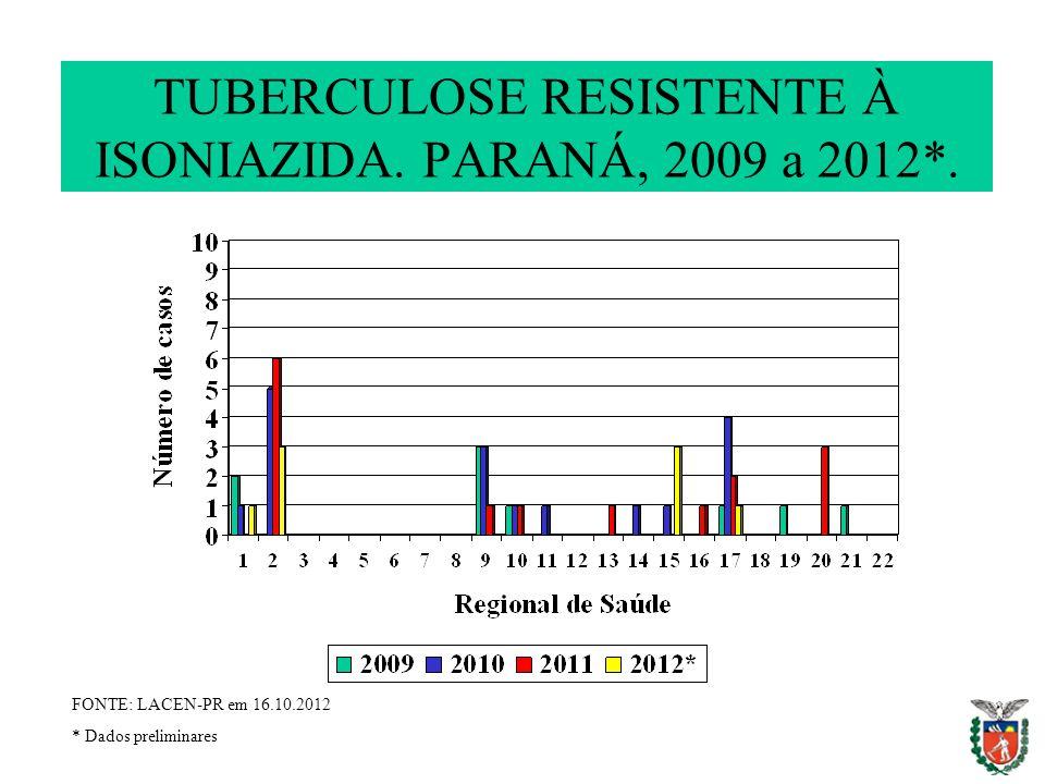 TUBERCULOSE RESISTENTE À ISONIAZIDA. PARANÁ, 2009 a 2012*.