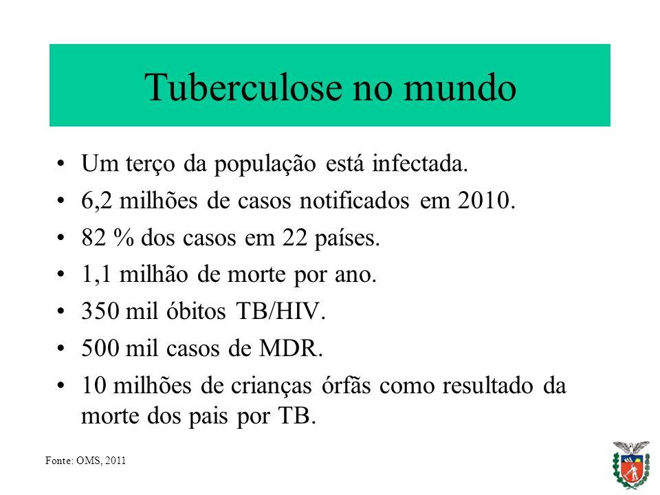 Tuberculose no mundo Um terço da população está infectada.