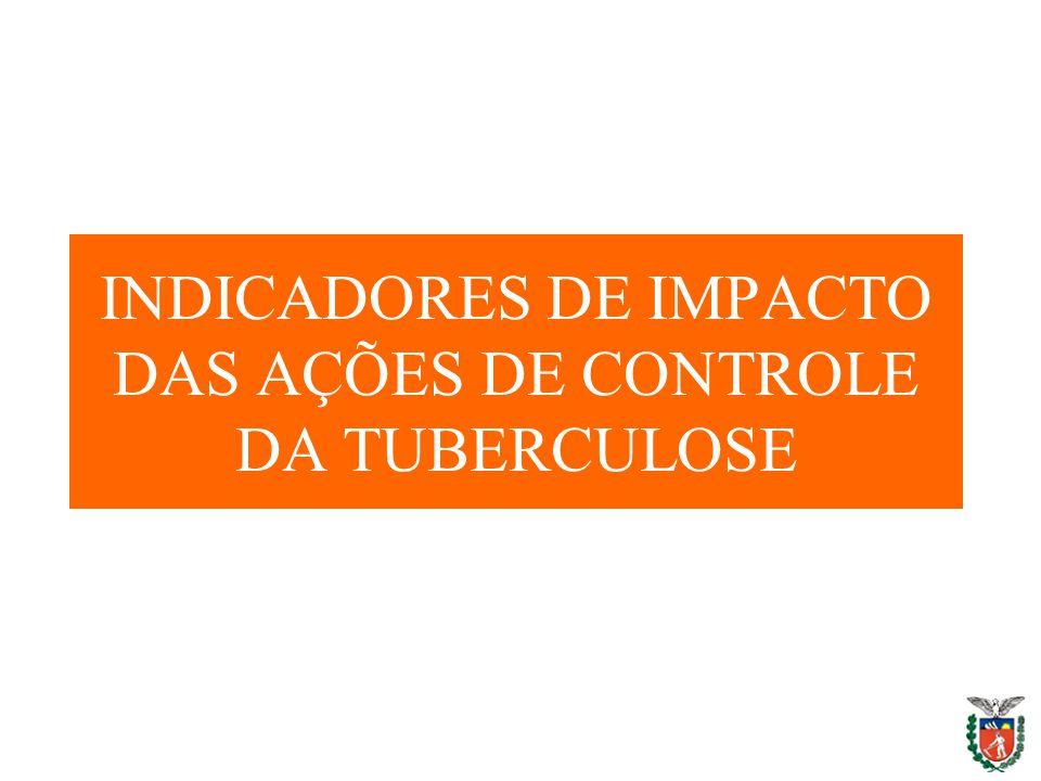 INDICADORES DE IMPACTO DAS AÇÕES DE CONTROLE DA TUBERCULOSE