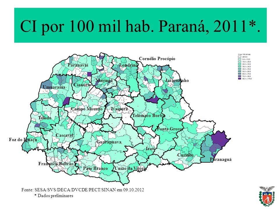 CI por 100 mil hab. Paraná, 2011*. Cornélio Procópio Paranavaí