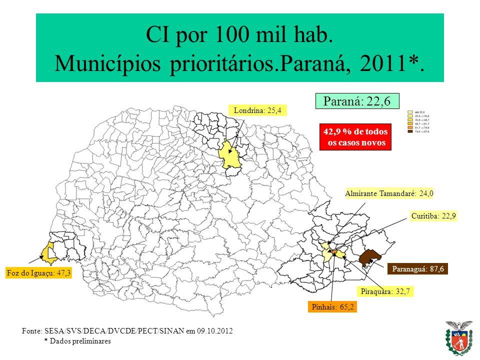 CI por 100 mil hab. Municípios prioritários.Paraná, 2011*.