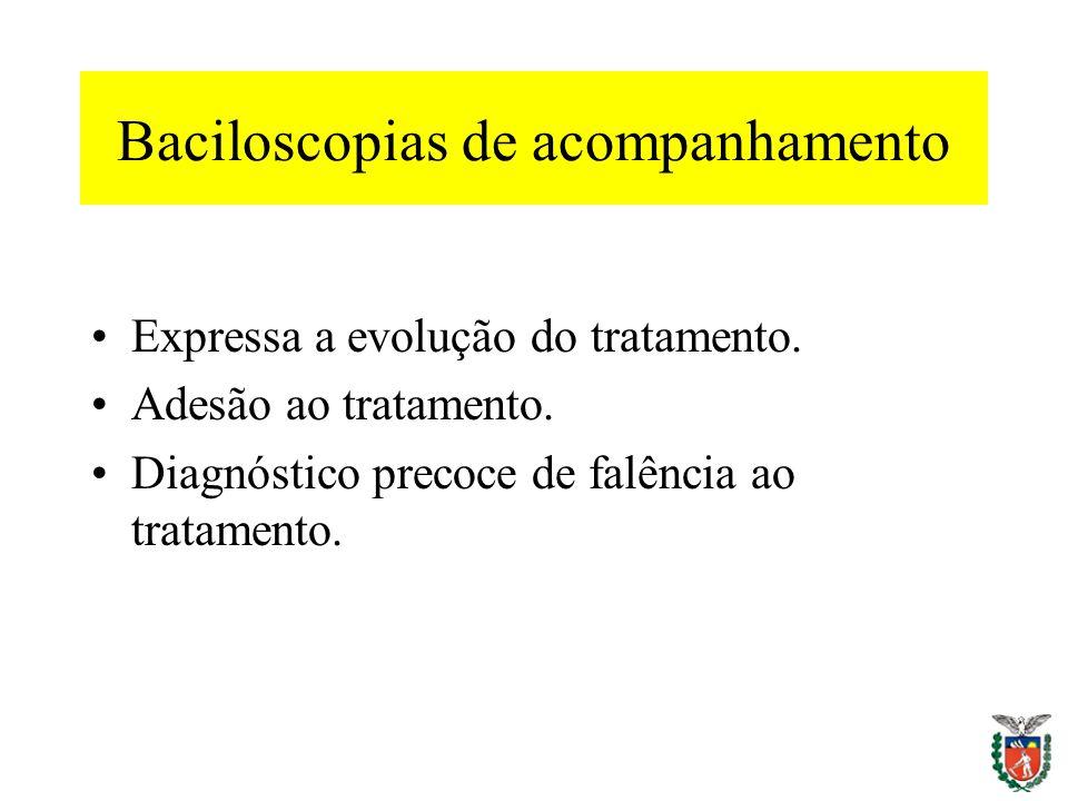 Baciloscopias de acompanhamento