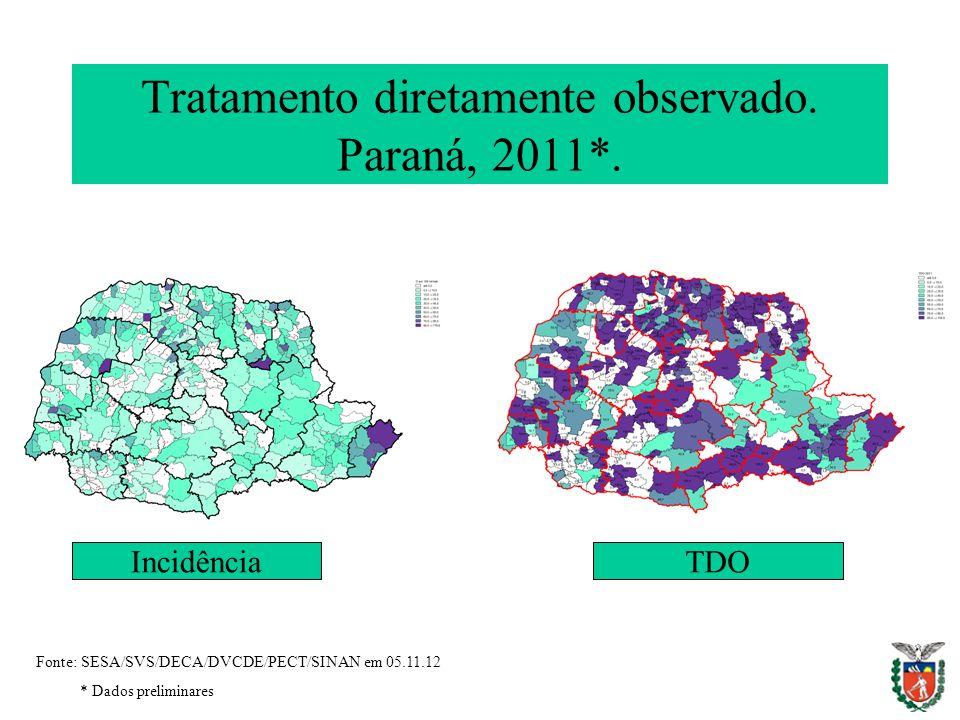 Tratamento diretamente observado. Paraná, 2011*.
