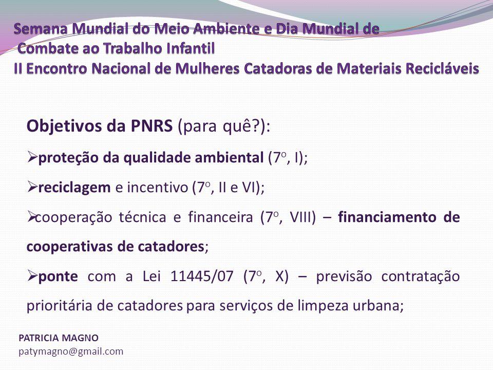 Objetivos da PNRS (para quê ):