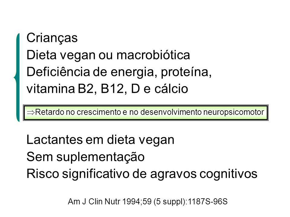 Dieta vegan ou macrobiótica Deficiência de energia, proteína,