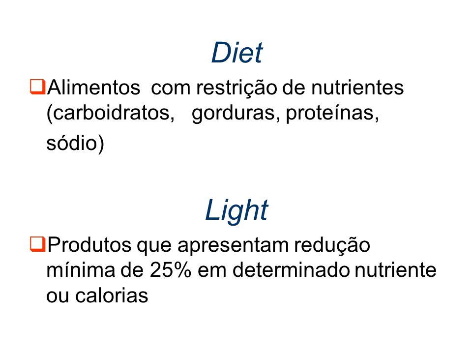 Diet Alimentos com restrição de nutrientes (carboidratos, gorduras, proteínas, sódio) Light.