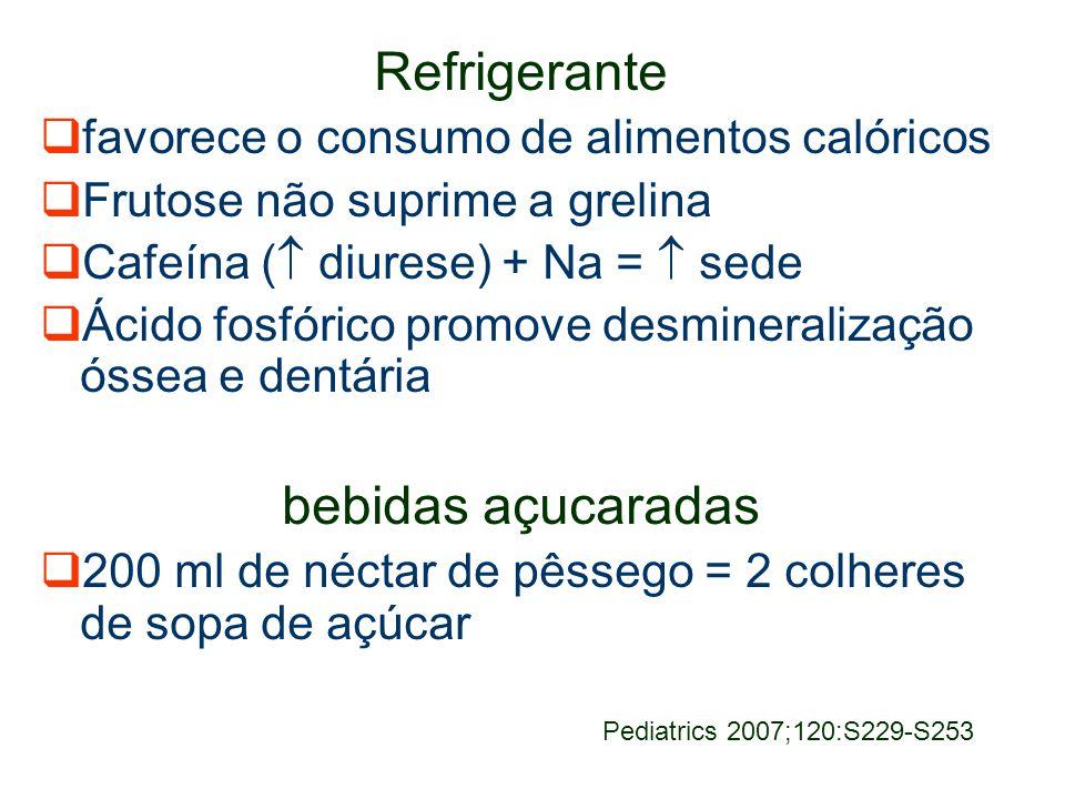 Refrigerante bebidas açucaradas