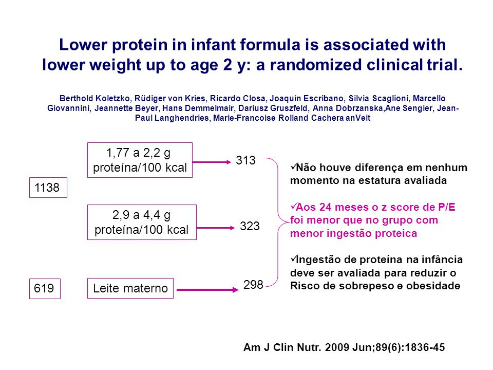 Lower protein in infant formula is associated with lower weight up to age 2 y: a randomized clinical trial. Berthold Koletzko, Rüdiger von Kries, Ricardo Closa, Joaquín Escribano, Silvia Scaglioni, Marcello Giovannini, Jeannette Beyer, Hans Demmelmair, Dariusz Gruszfeld, Anna Dobrzanska,Ane Sengier, Jean-Paul Langhendries, Marie-Francoise Rolland Cachera anVeit