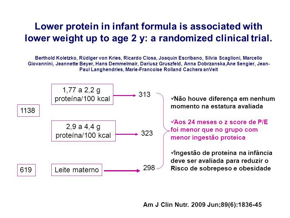 Lower protein in infant formula is associated with lower weight up to age 2 y: a randomized clinical trial. Berthold Koletzko, Rüdiger von Kries, Ricardo Closa, Joaquín Escribano, Silvia Scaglioni, Marcello Giovannini, Jeannette Beyer, Hans Demmelmair, Dariusz Gruszfeld, Anna Dobrzanska,Ane Sengier, Jean-Paul Langhendries, Marie-Francoise Rolland Cachera anVeit