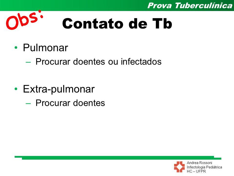 Obs: Contato de Tb Pulmonar Extra-pulmonar