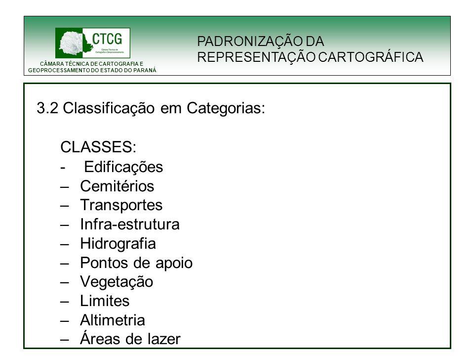 3.2 Classificação em Categorias: CLASSES: - Edificações Cemitérios