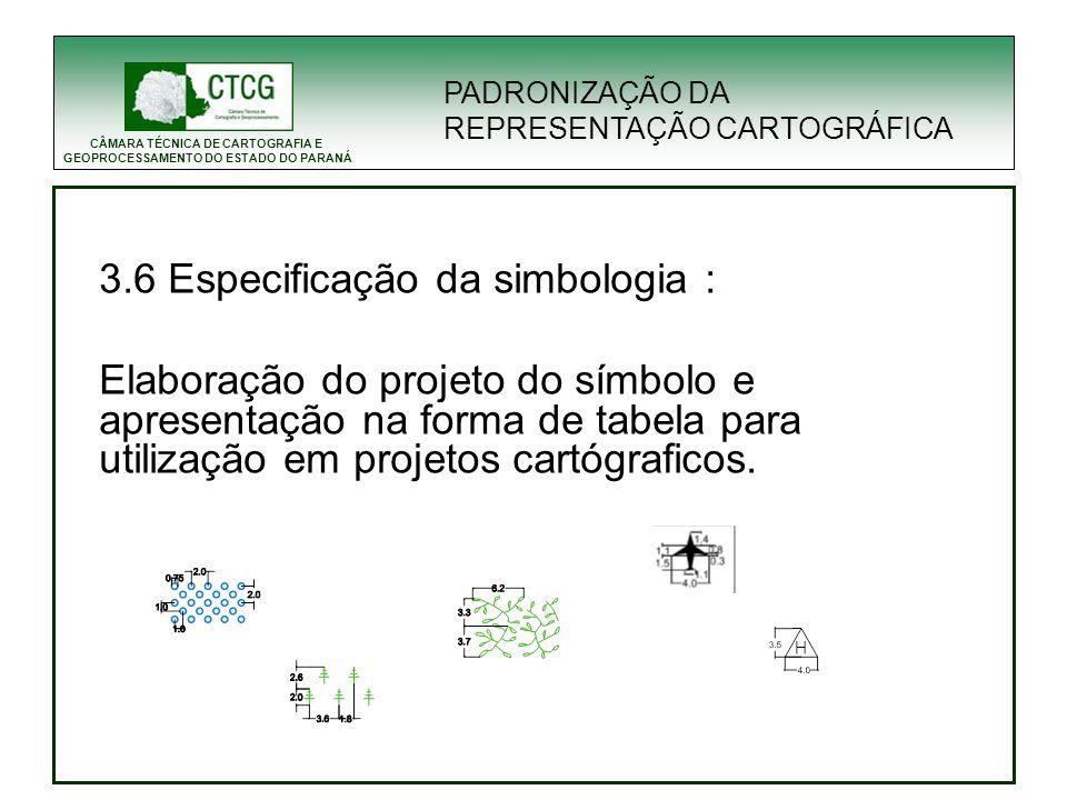 3.6 Especificação da simbologia :