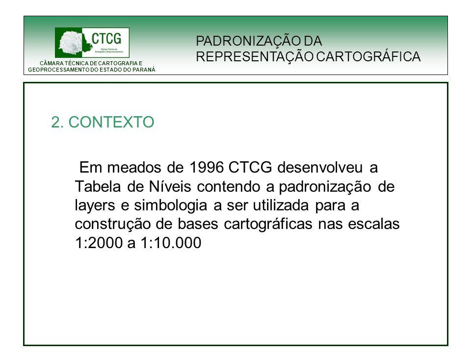 PADRONIZAÇÃO DA REPRESENTAÇÃO CARTOGRÁFICA. 2. CONTEXTO.