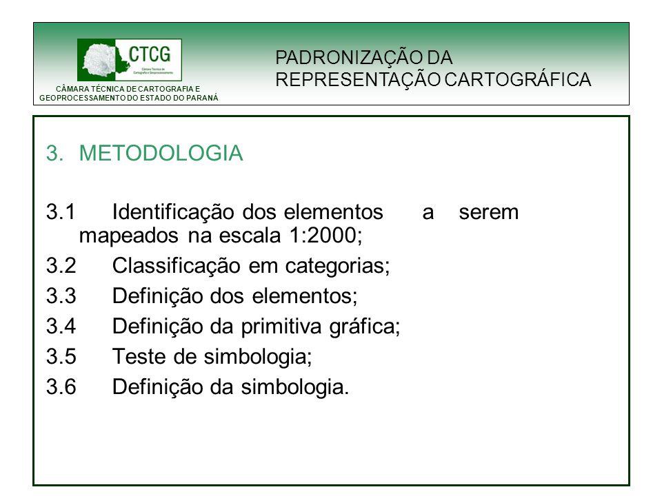 3.1 Identificação dos elementos a serem mapeados na escala 1:2000;